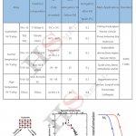 Superelastic nitinol Memory Alloy Wire